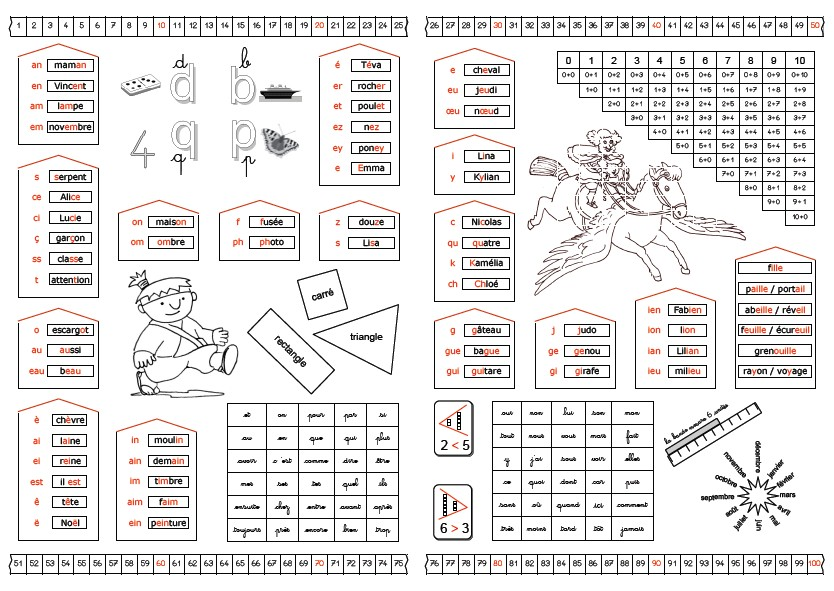Coloriage Picbille Cp.Autres Fiches Eleves Oppositions Tables Melees Sous Mains